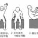 Hoffer座位能力分類